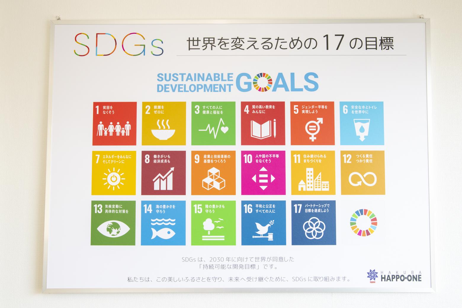 SDGsのポスター